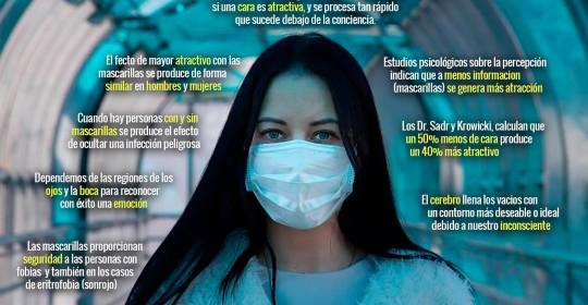 Mascarilla y percepción, Adela Amado