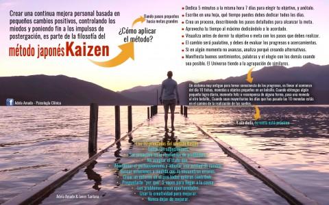 Adela_Amado_Método_Kaizen