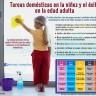 Tarea_domesticas_niños_Adela_Amado_web