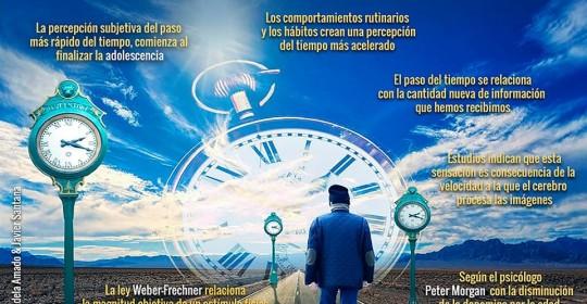 paso_tiempo_1
