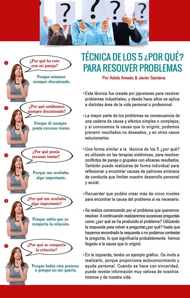 Técnica para resolver problemas.