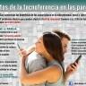 Efectos de la tecnoferencia en las parejas